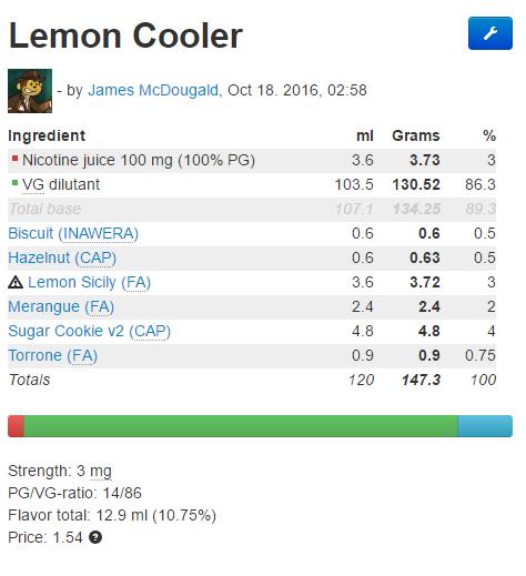 DIY Recipe Critique: Lemon Cooler by James McDougald – DIY